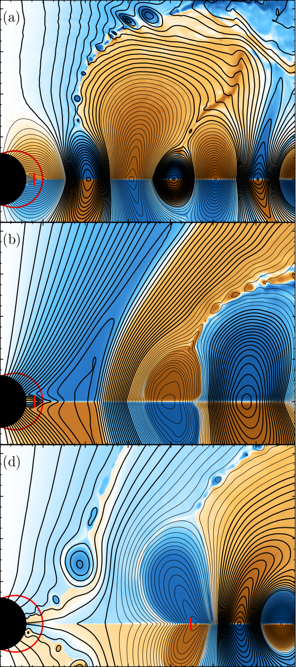 Jets from turbulence-supported magnetic fields